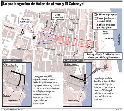 El estado de la cuestión del patrimonio en España: golpe de mano del Gobierno Valenciano